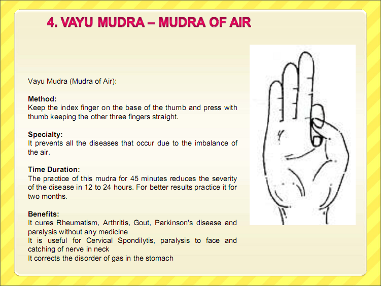 Pin by THE ELIXAR on MUDRAS | Hand mudras, Healing hands