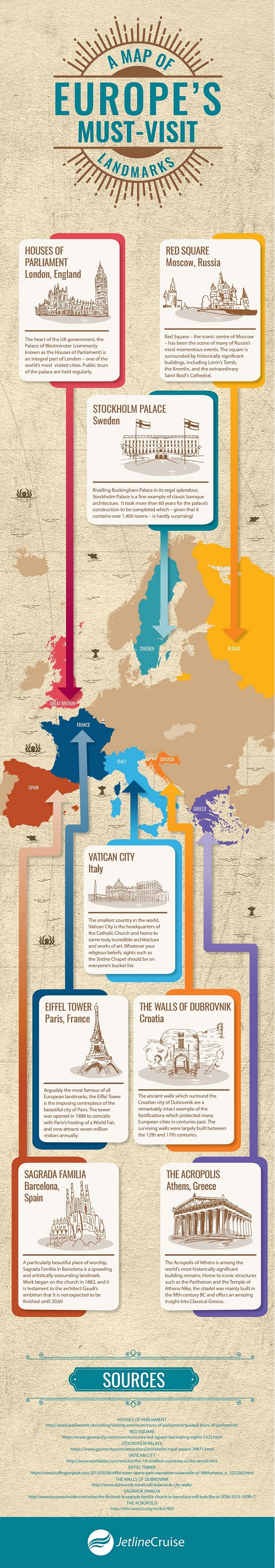 A map of Europe's must-visit landmarks