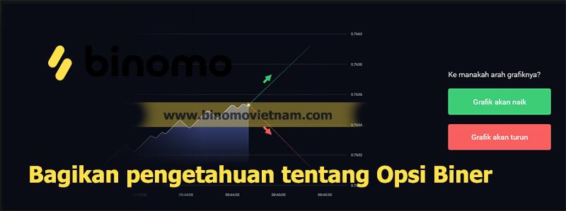 Perdagangan opsi biner dengan IQ Option di Indonesia