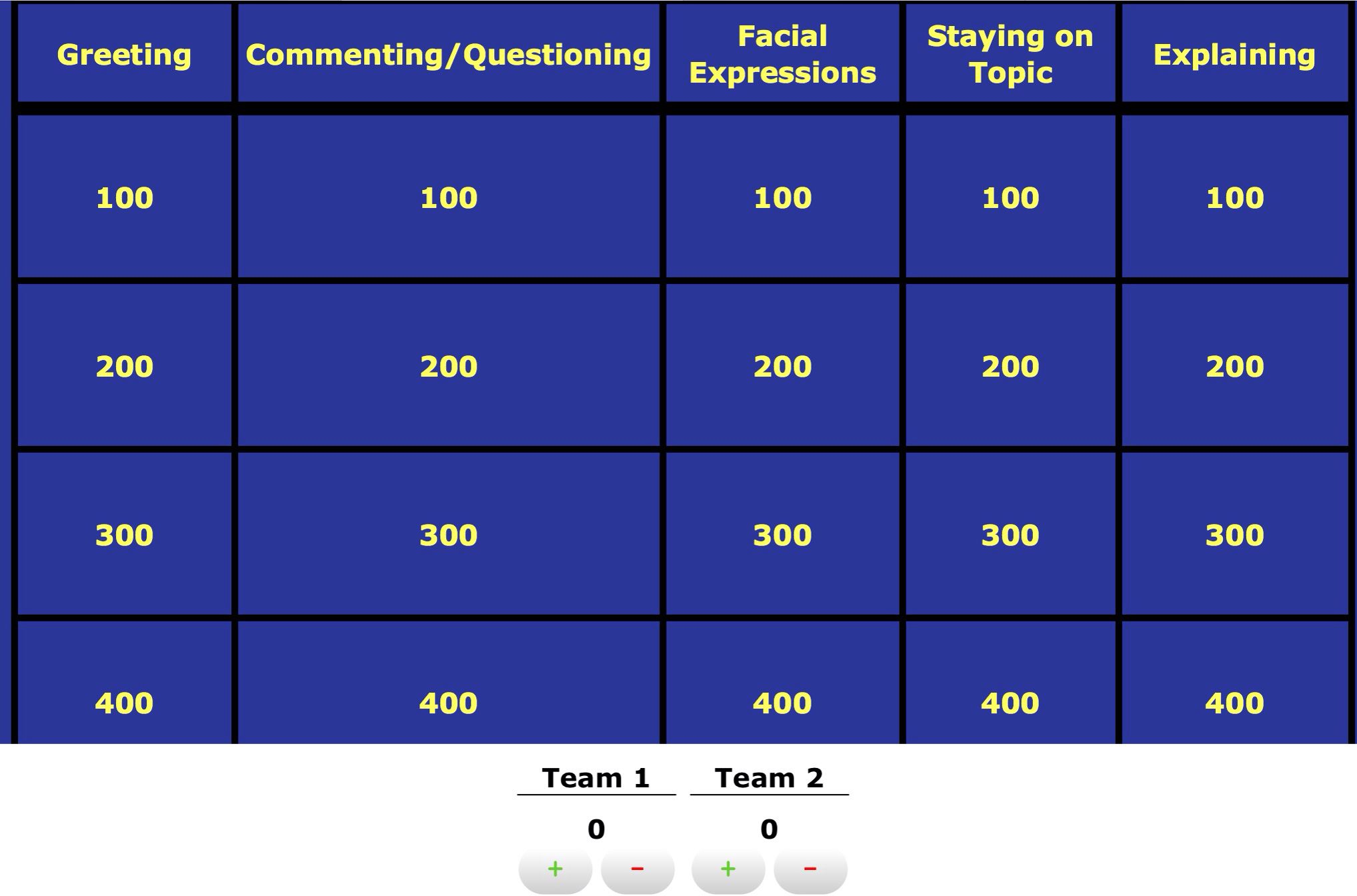 Jeopardy Game For Conversational Skills Pragmatics  Speech