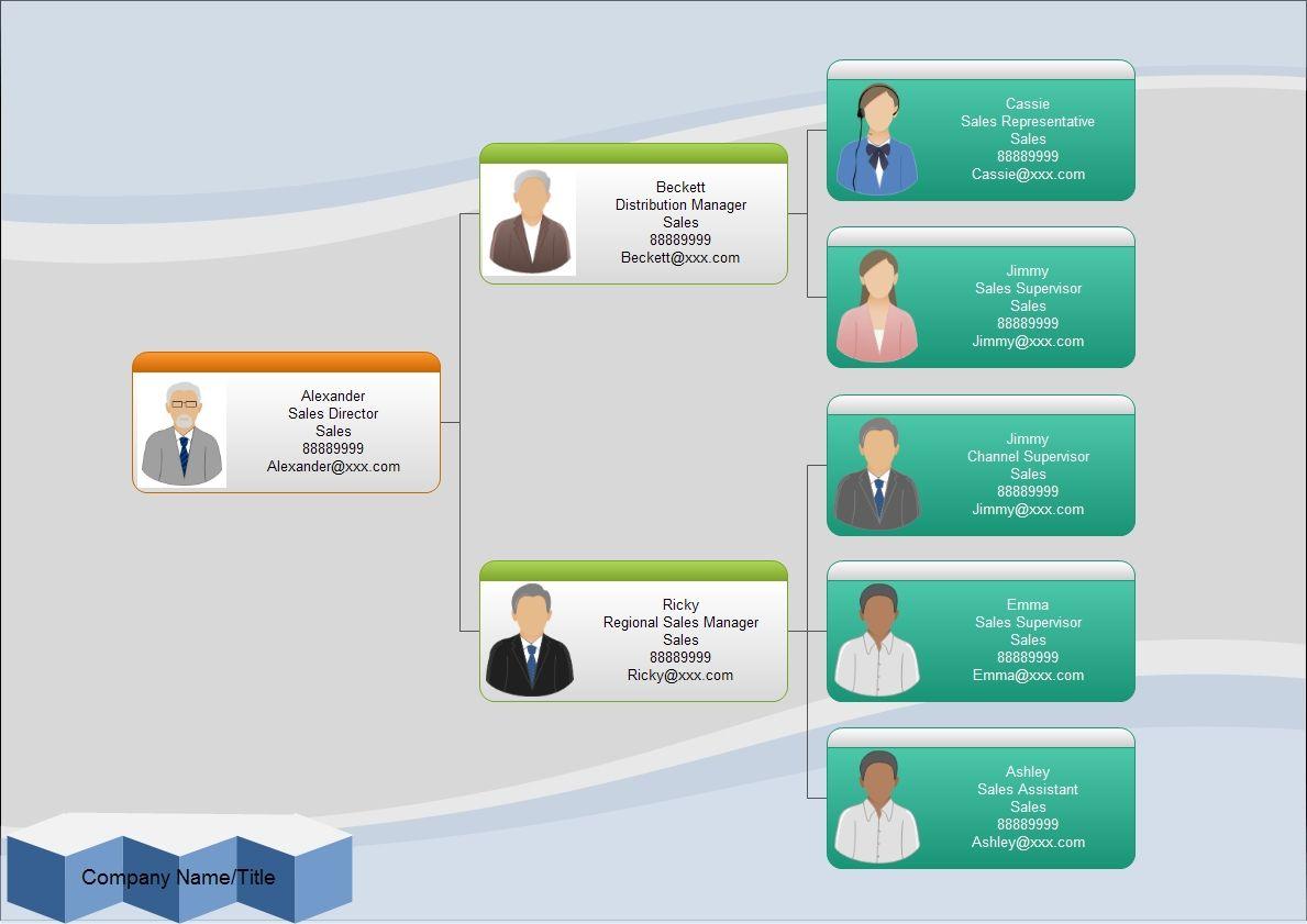 An Organizational Chart Is Also Called Organization Chart Org