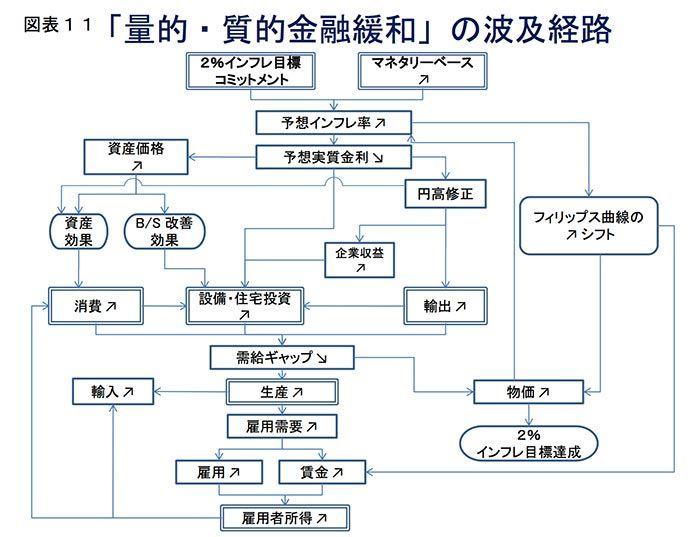 日銀 岩田副総裁の誤り なぜ円安でも輸出は増えなかったのか 三橋貴明 マネーボイス 金融 経済 日銀