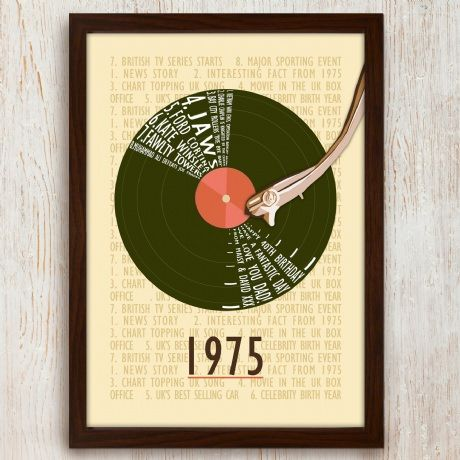 Personalised 40th Birthday Poster Retro Record – Personalised 40th Birthday Cards for Men