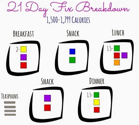 next calorie bracket 1500 1799 21 day fix pinterest. Black Bedroom Furniture Sets. Home Design Ideas