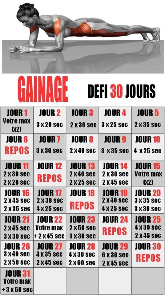 Gainage défi 30 jours | workout | Pinterest | Abdos, Vrai