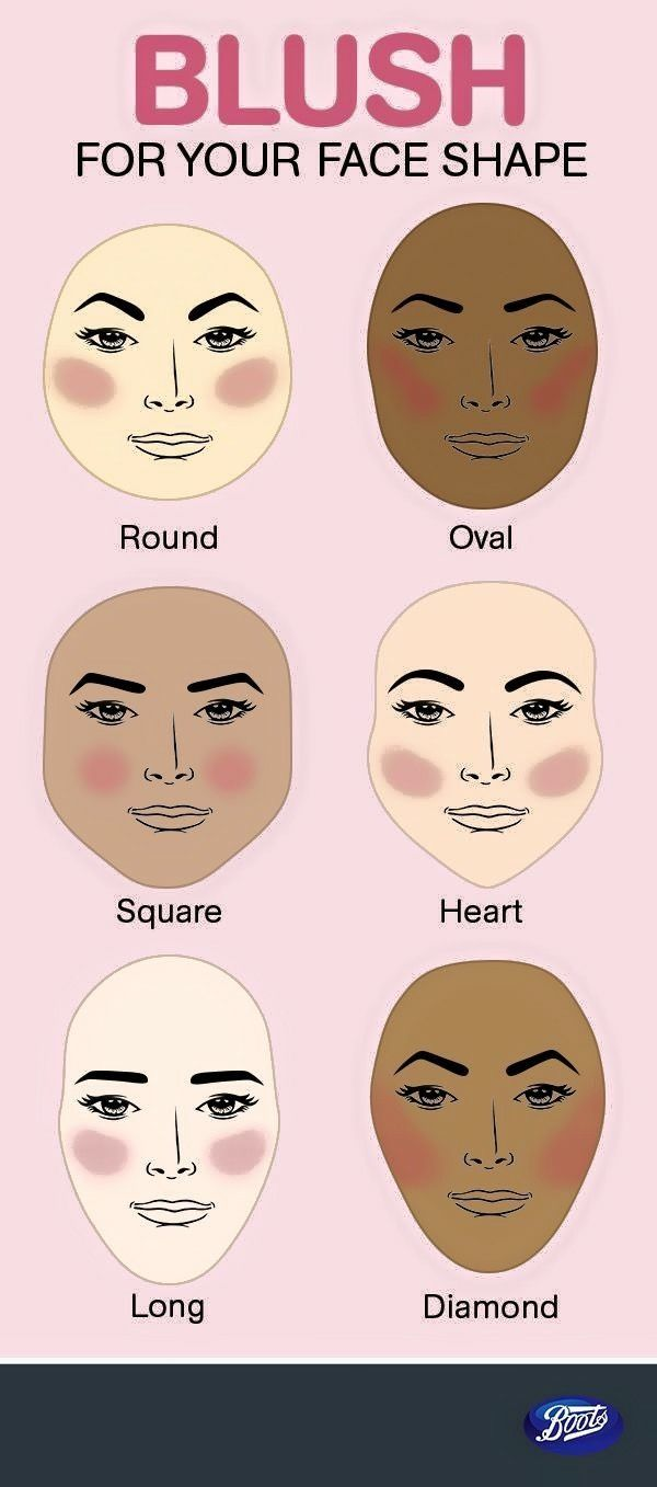 Makeup Tips Blush fir Face Shape  Contour makeup, Makeup, Face shapes