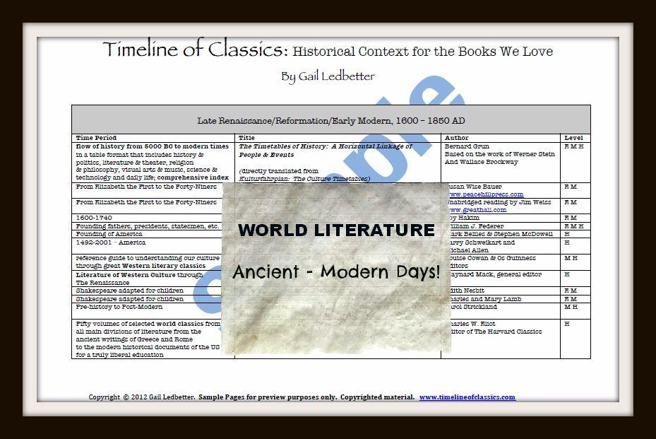 Timeline of Classics