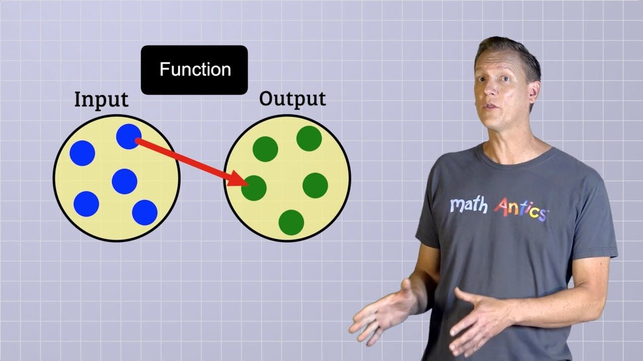 Algebra Basics What Are Functions Math Antics Functions Math Math Basic Math [ 720 x 1280 Pixel ]