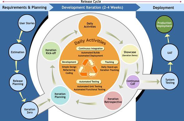 sample methodology for dissertation