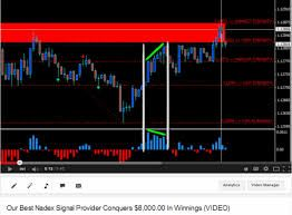 We Provide Nadex Binary Options Signals In Our Live Trading Room