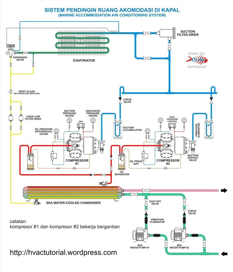 marine accommodation air conditioner piping diagram jpg 768 897 rh pinterest com Outside AC Unit Wiring Diagram AC Plug Wiring Diagram