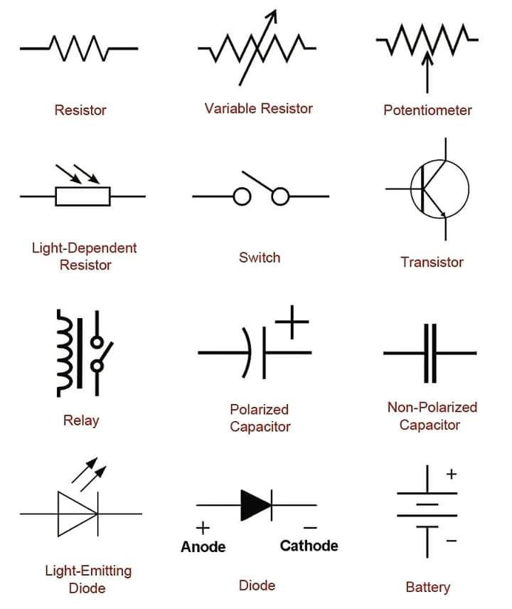 Basic Electrical Mcq 11 Electrical Symbols Electrical Engineering Projects Electrical Circuit Diagram