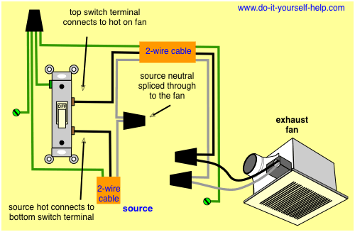 wiring for a ceiling exhaust fan | Electrical | Light switch ... on