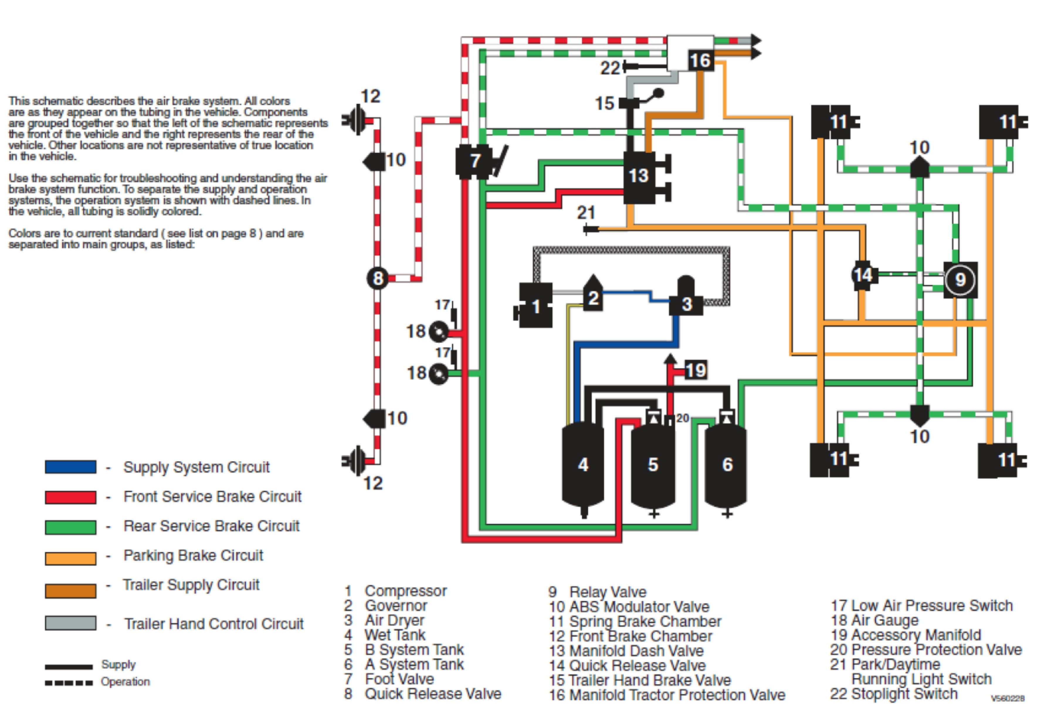 TractorTrailer Air Brake System Diagram