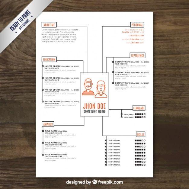 Modelo de currículo minimalista Resume template download and Template