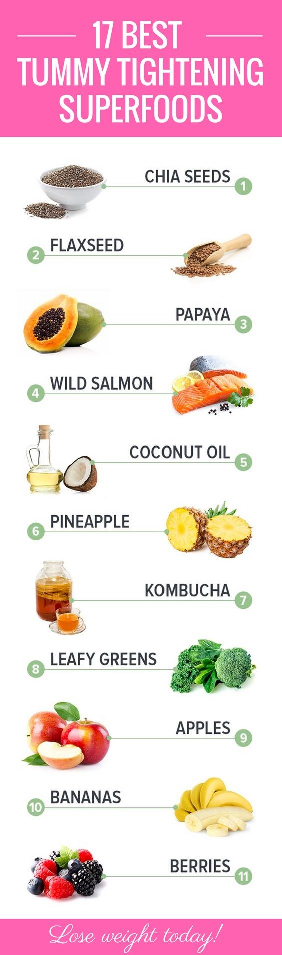 17 best foods to eat if you want to lose weight fast. | fat loss