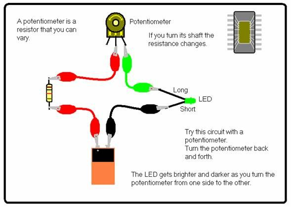 Potentiometer is a three-terminal resistor with a sliding or ...