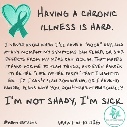 Chronic Illness -blech! Hate it!! Had so many chores today and I cld barely get dressed. Just draaaaging... Every joint and muscle so sore and tight. Now it's 9:30pm and after ice,heat, Aleve, my medicine I feel a lot better, but its almost bedtime!