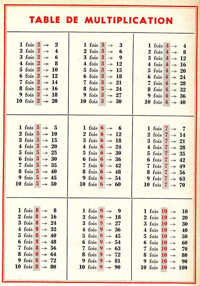 R sultat de recherche d 39 images pour tables de for Table de multiplication par 5
