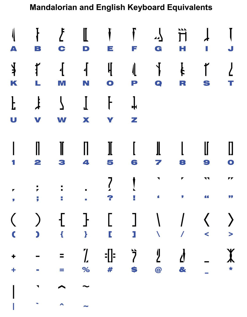 Mandoa alphabet daughters of deathwatch star wars pinterest star wars mandalorian alphabet i love this because i have an interest in star wars languages someone has actually made an entire spoken language for the biocorpaavc Image collections