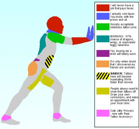 Tattoo pain chart for women insights especially this butcher  the tattooed human form also rh pinterest