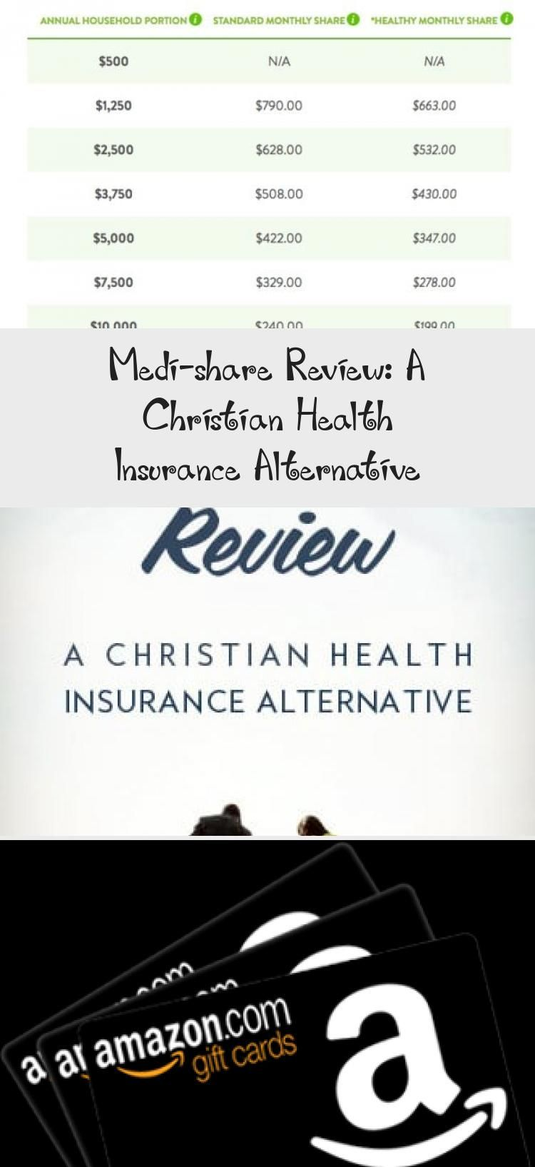 I Have Now Been Using Medi Share The Christian Health Insurance