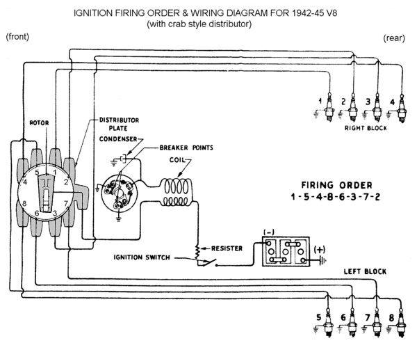Ford 4 2 Spark Plug Wire Diagram