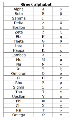 Greek symbols and their meanings greek alphabet art for Greek symbols and meanings tattoos
