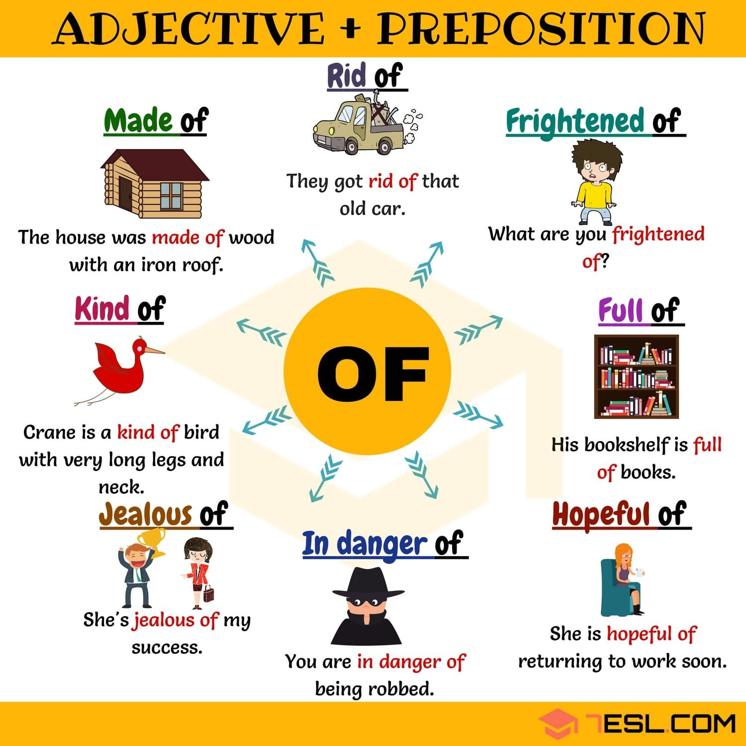 Adjective Of 40 Useful Adjective Collocations With Of