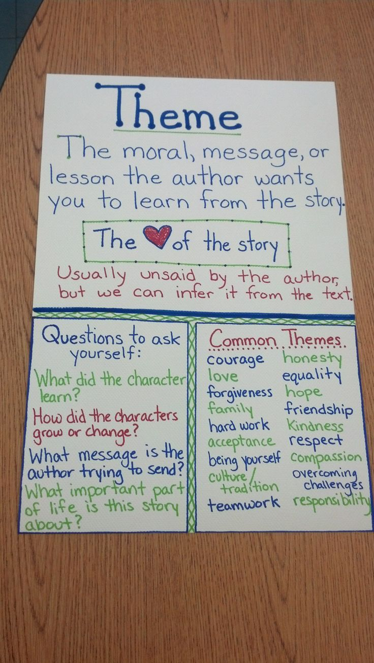 Theme anchor chart. Help students learn about the theme of a story. For more