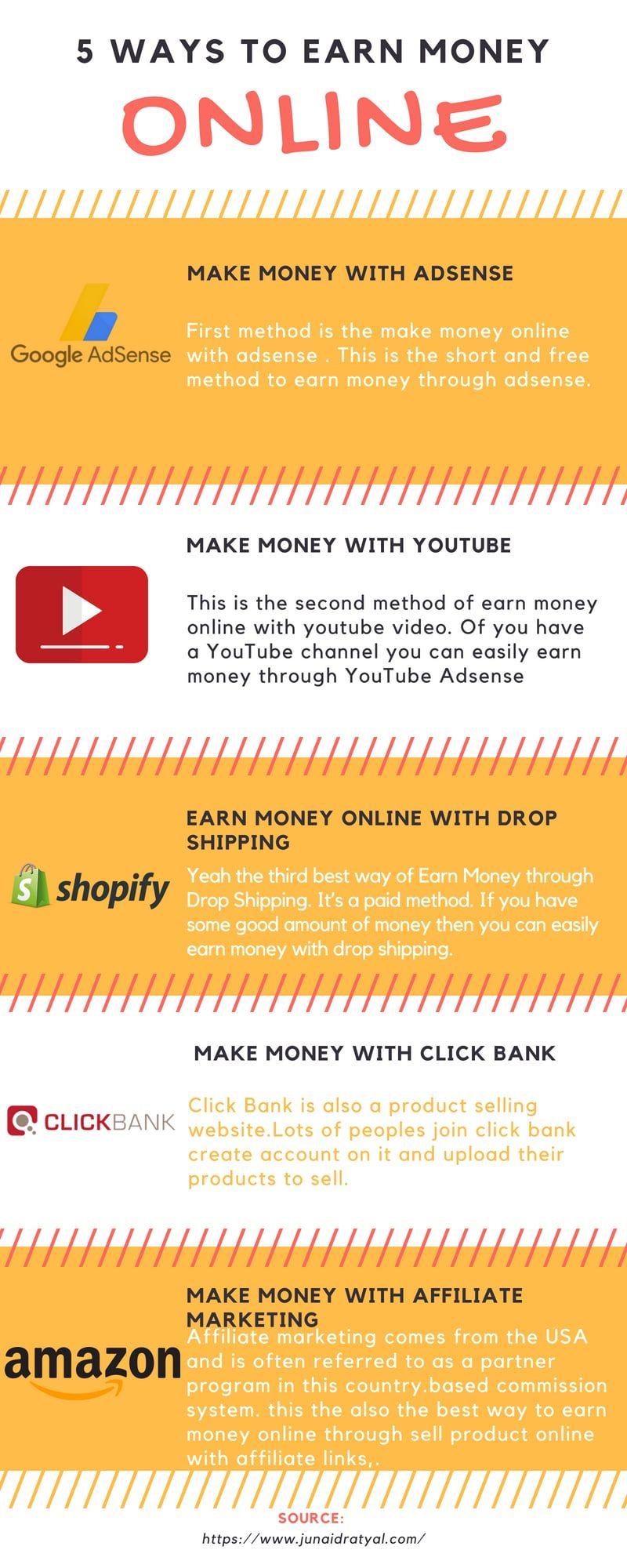 Clickbank Earn Money Online How To Earn Money Online Pay Per