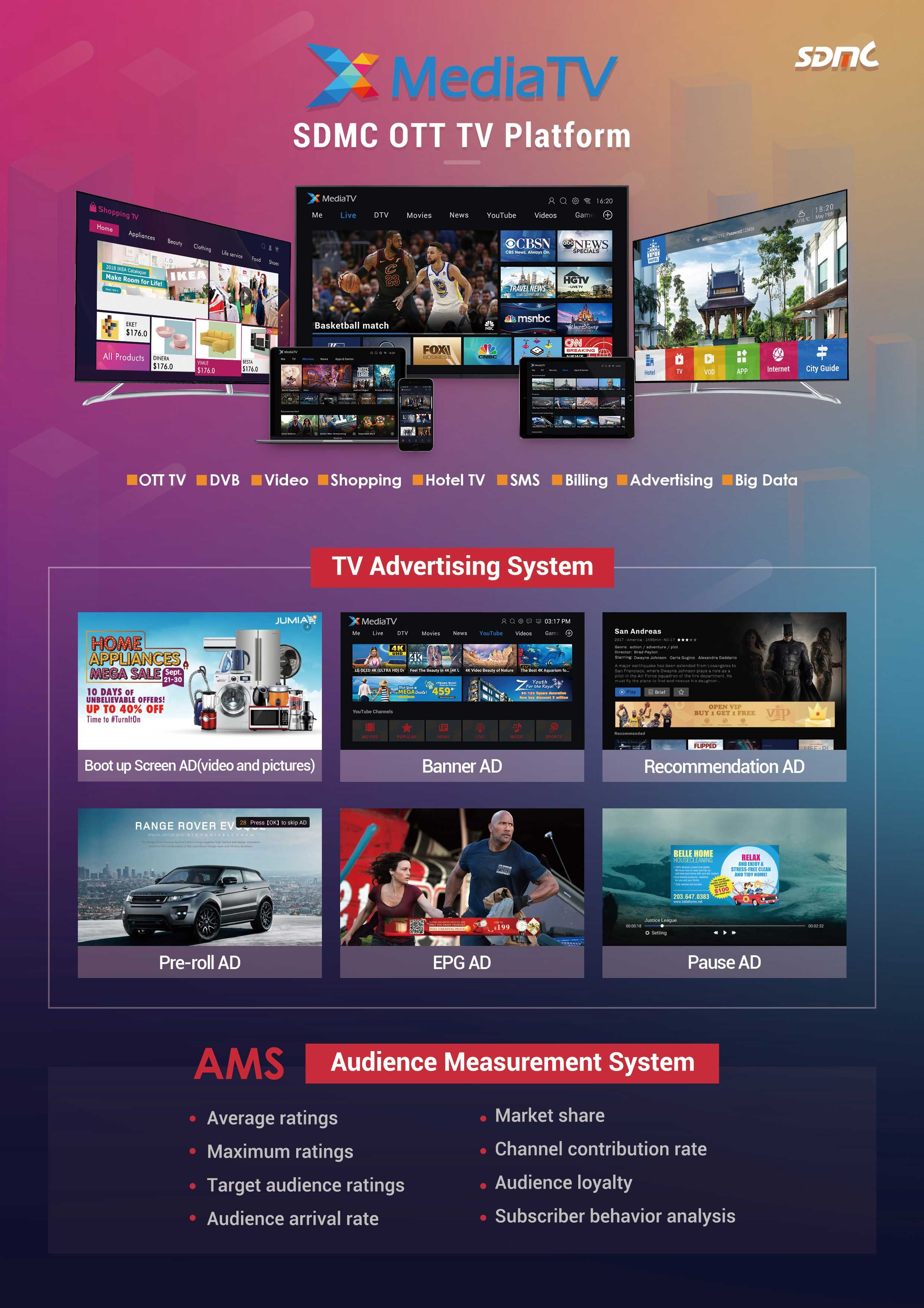 SDMC OTT TV Platform- XMediaTV is an end-to-end total