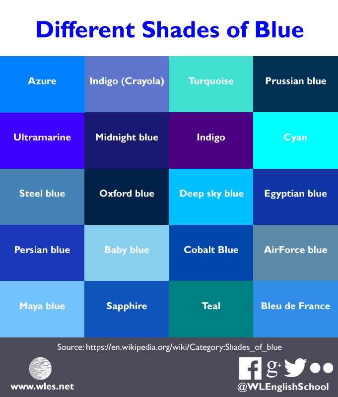 Diffe Shades Of Blue You Can Find Even More Colours And Information About These