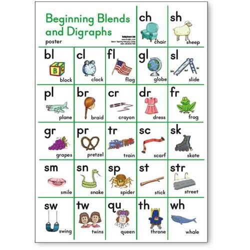 Digraphs Word Sorts Worksheets | Initials, Pictures and Printables