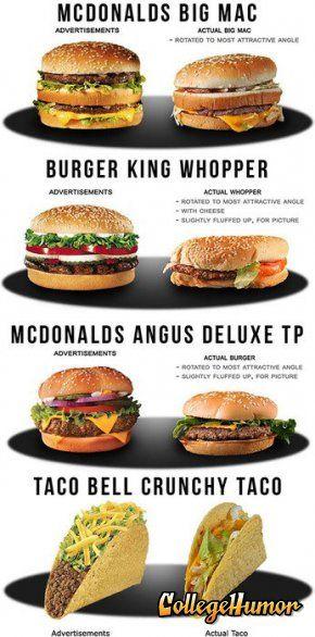 ads vs. actual