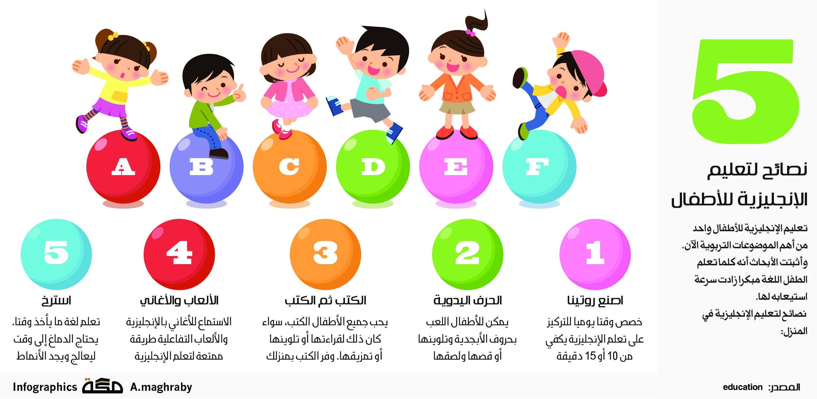 5 نصائح لتعليم الإنجليزية للأطفال صحيفة مكة انفوجرافيك منوعات Infographic Words Word Search Puzzle