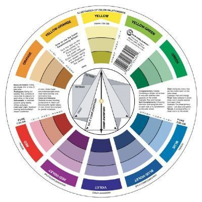 Reeves Acrylic Color Wheel Color Mixing Guide Colour Wheel