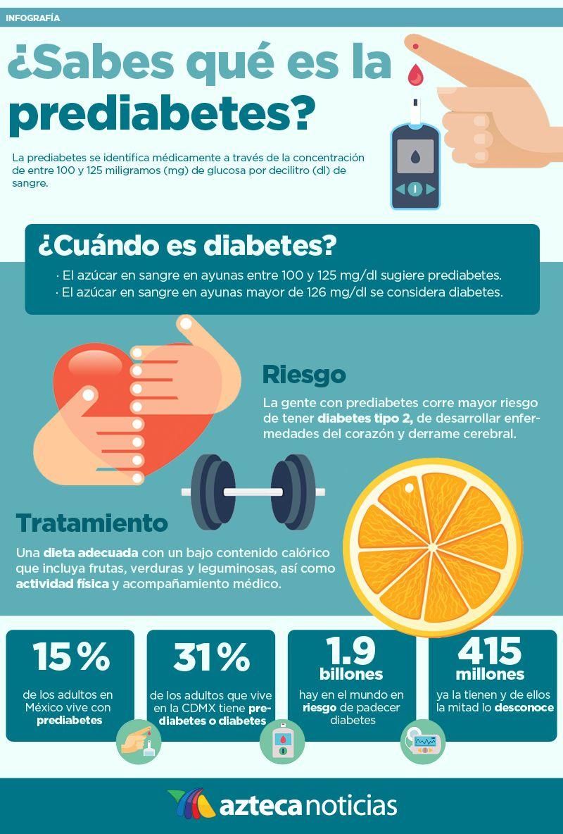 ¿Sabes qué es la prediabetes? #infografia | Infografías