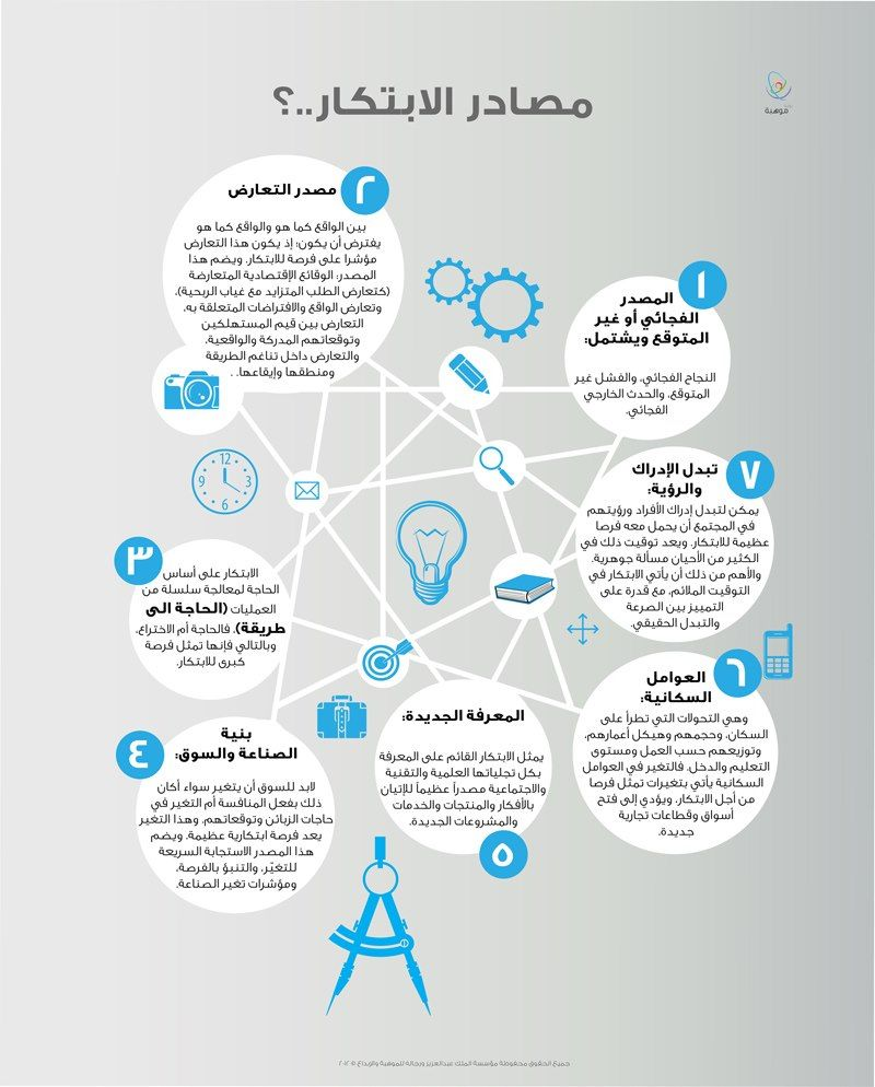 مصادر الابتكار Infographics Infographic Education Color Lines