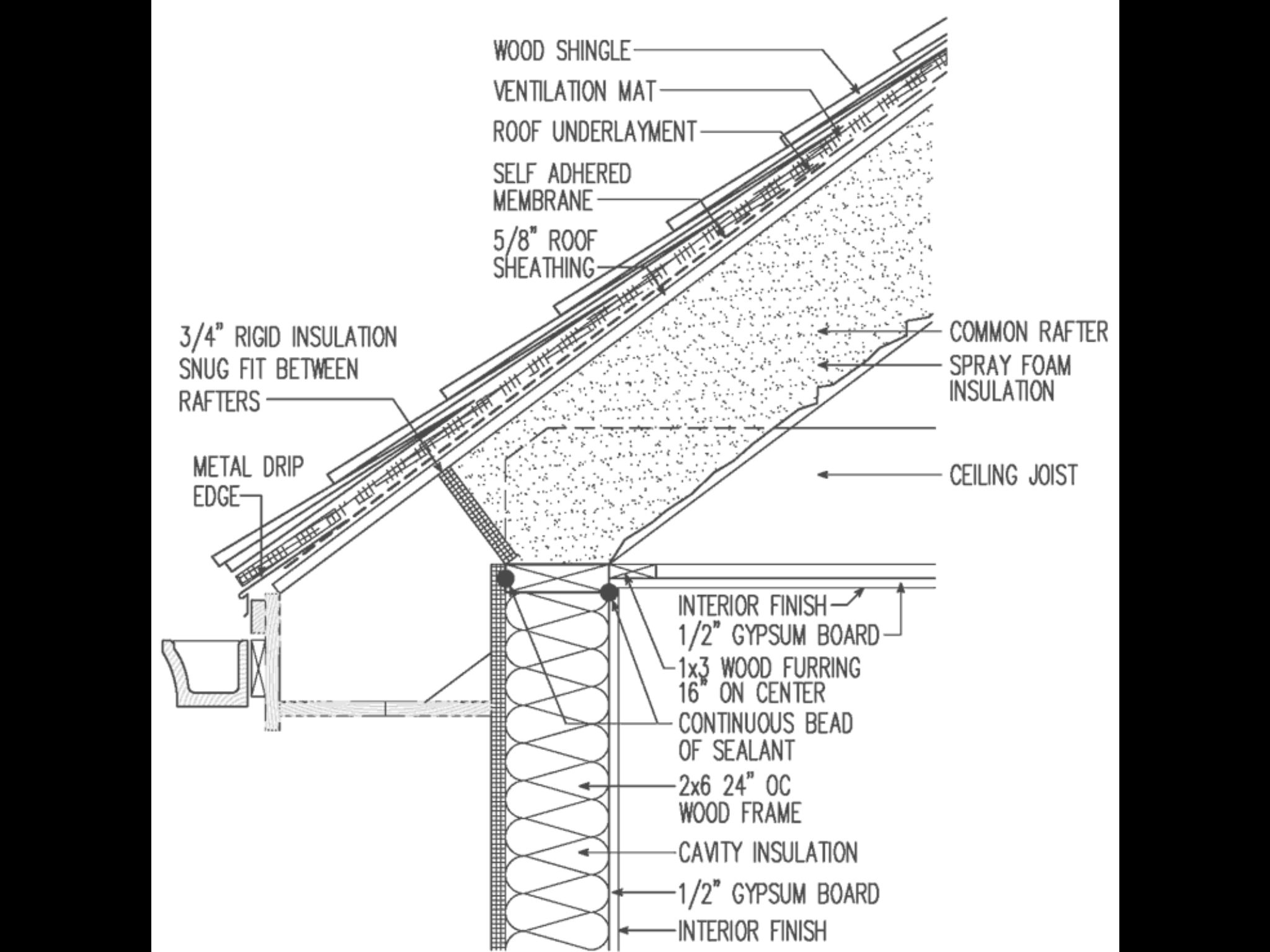 Pin By Jackie Urra Ra On Common Problems Solutions Roof Insulation Roof Detail Roof Shingles