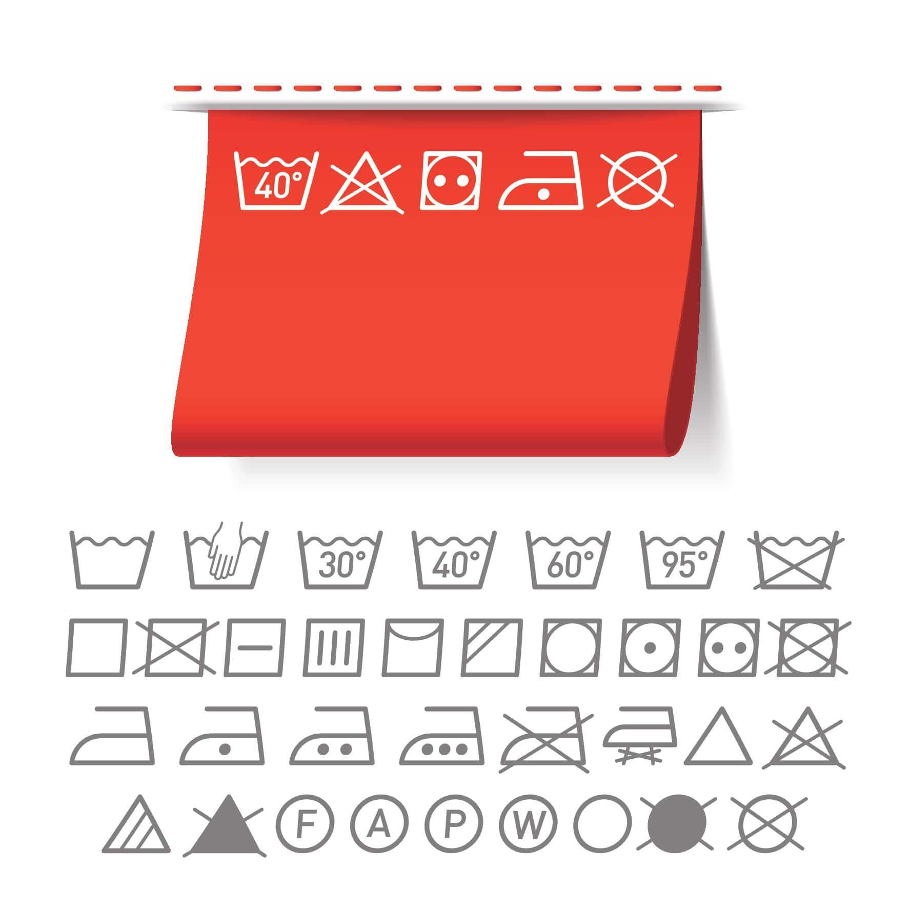 Washing Symbols, Fabric Care Symbols, Laundry Symbols
