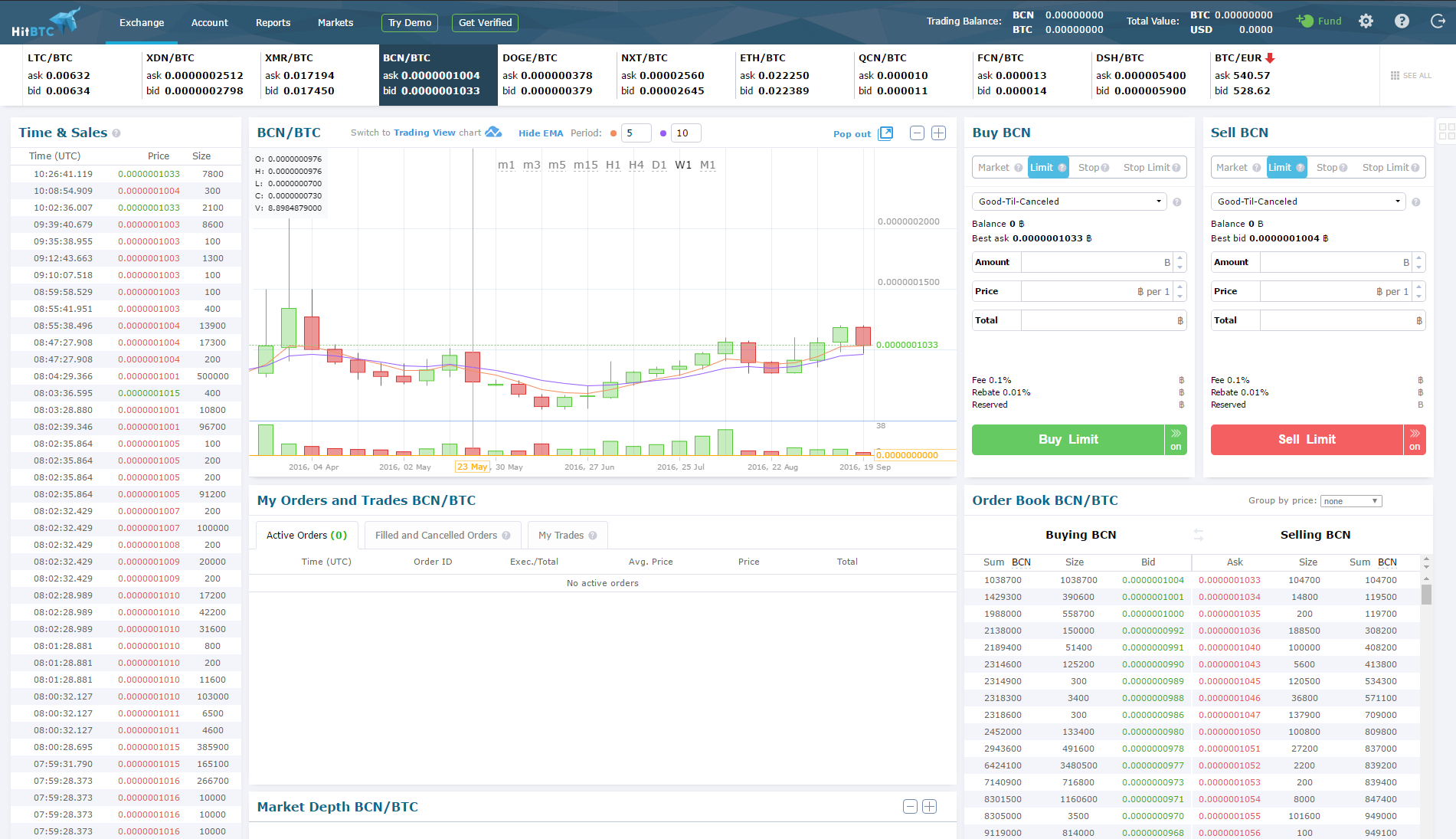 Bitcoin Mining Flowchart Best Exchange For Ethereum Yakama Legends
