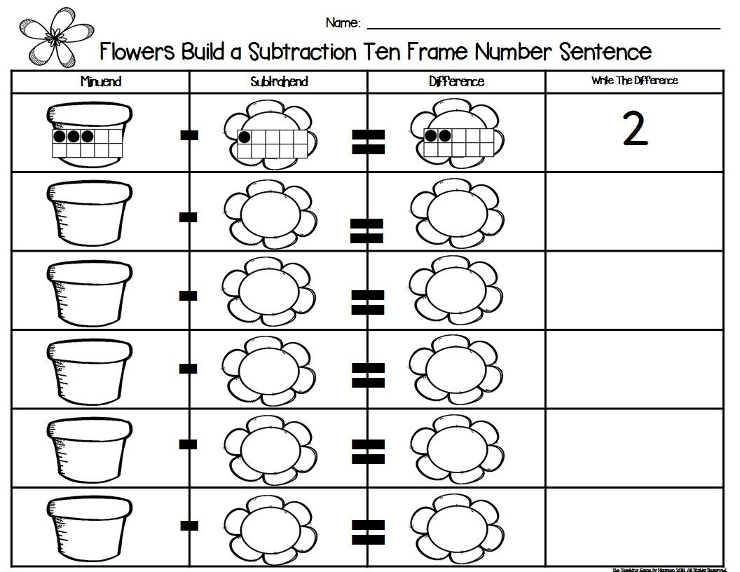 Flowers Build A 2 Addend Number Sentence With Ten Frames