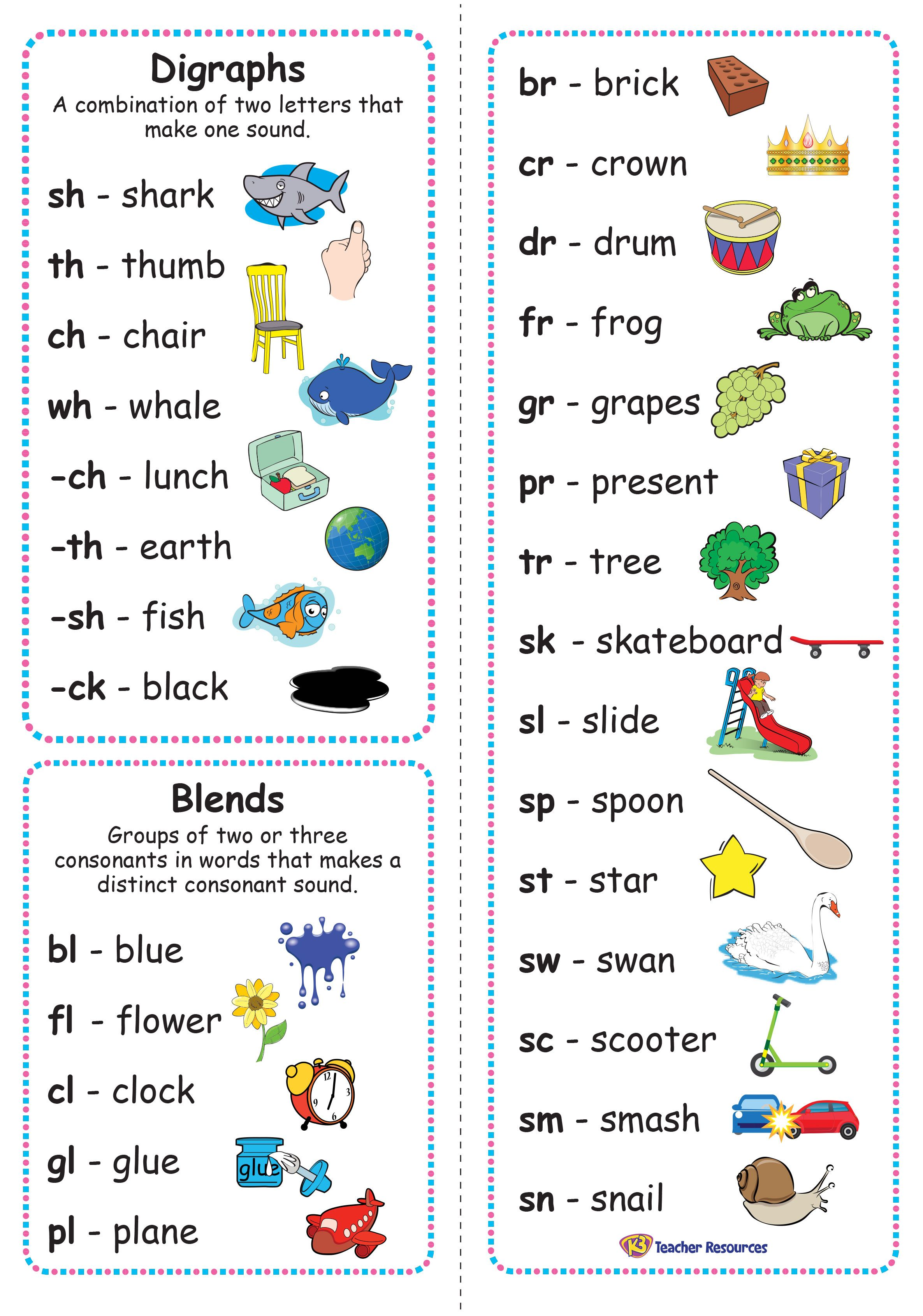 Common Digraphs And Blends Bookmark With Images
