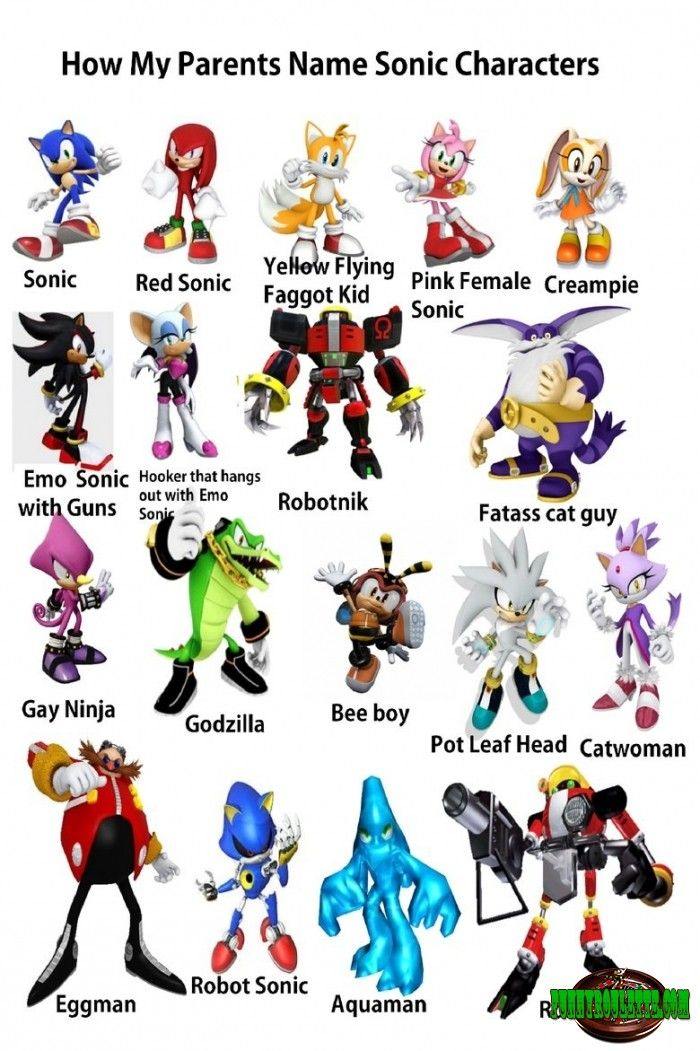 Hahaha, OMG look at this How my parents name sonic characters