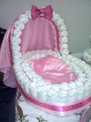 Image result for diaper bassinet