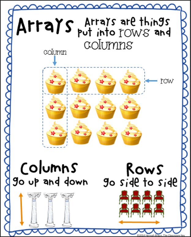 Image result for arrays
