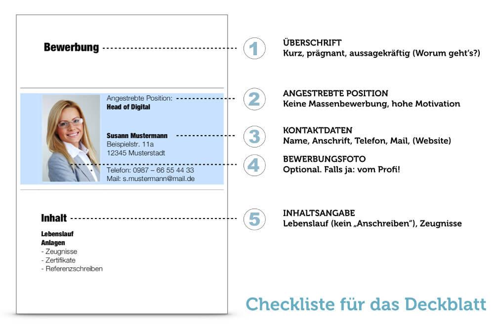Deckblatt Bewerbung Vorlagen Tipps Zum Inhalt Vorteile Deckblatt Bewerbung Deckblatt Bewerbung Ausbildung Bewerbung