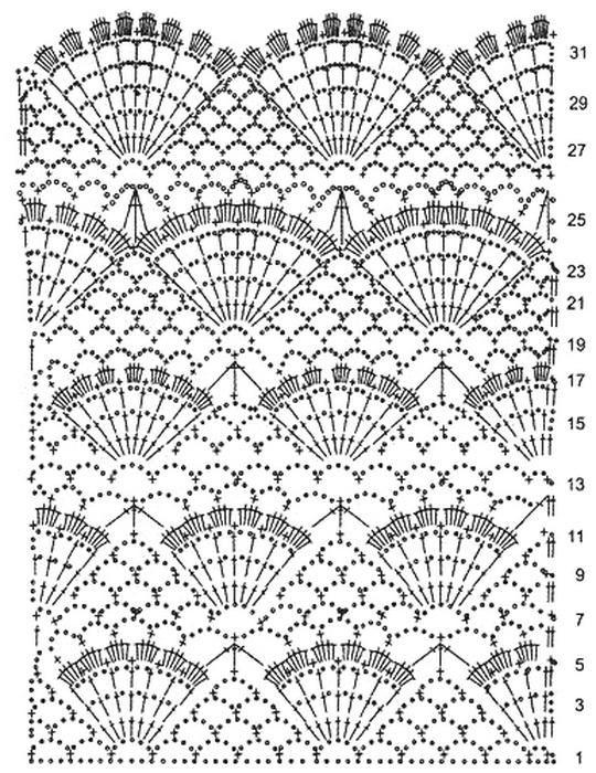 Materiales gráficos Gaby: 23 Patrones de capas | Gráficos de crochet ...