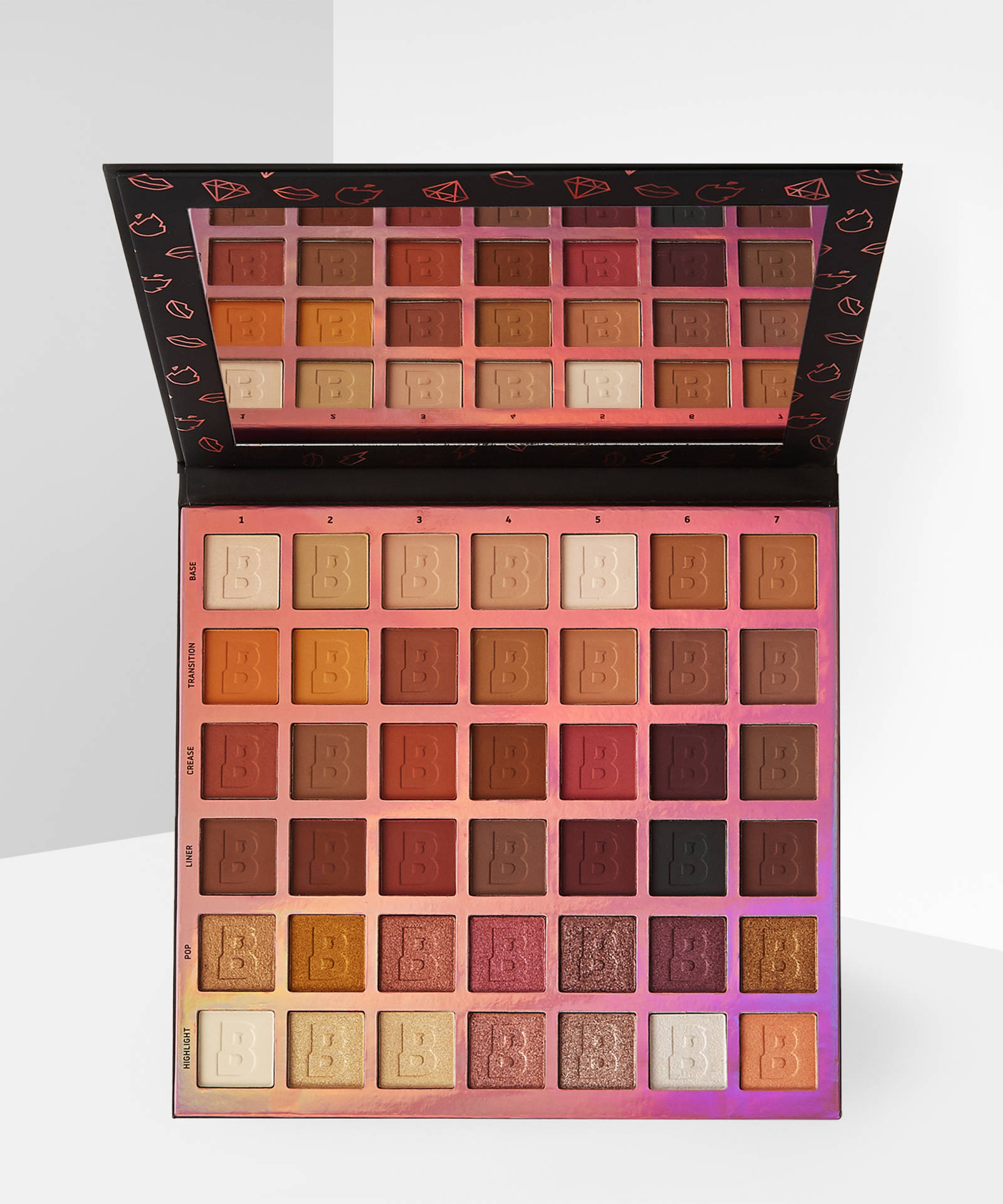 Musthave palettes for your Christmas list (With images
